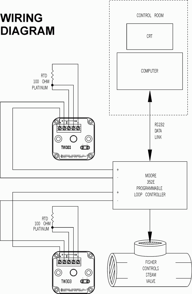 Wiring Diagram - Temperature Control In a Sugar Refinery - TW303 - Wilkerson Instrument