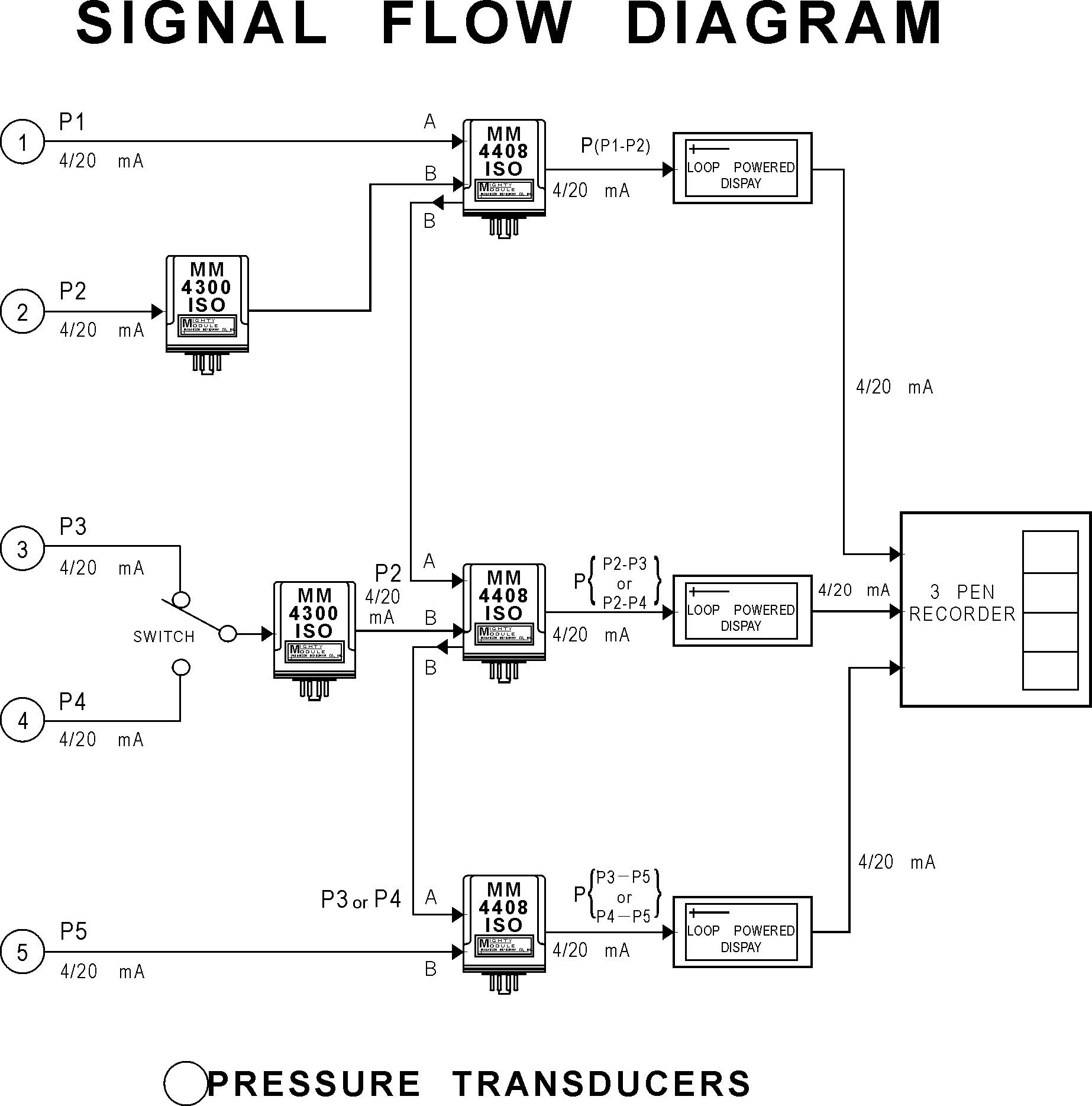 900 signal stat wiring diagram