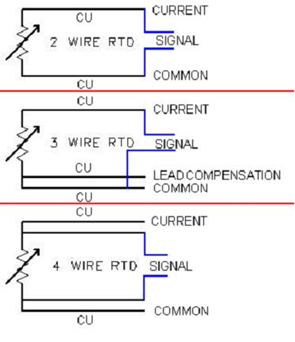 wilkerson instrument company inc. – blog » rtd two wire ... rtd wiring diagrams #2