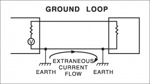 Ground Loop Diagram