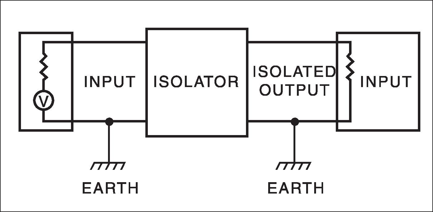 wilkerson instrument company inc   u2013 blog  u00bb ground loop
